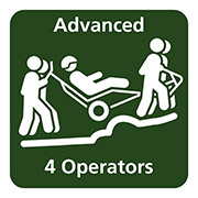 TrailRider advisory symbol advanced four operators