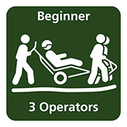 TrailRider advisory symbol beginner three operators