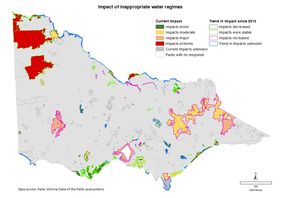 impact of inappropriate water regimes